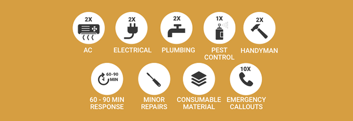Ultimate Piece of Mind - Annual Home Maintenance Packages