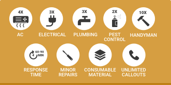 Gold Home Maintenance Package
